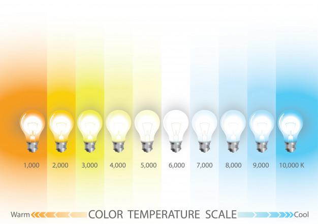 Para el dormitorio infantil se deben utilizar bombillas con luz cálida y suave.